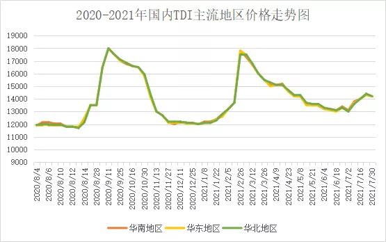 沧州大化2021年上半年实现同比扭亏 录得净利1.75亿元