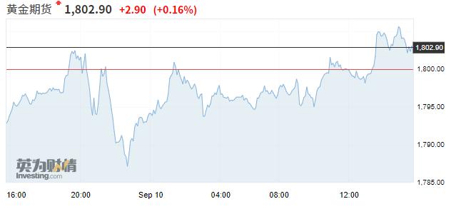 亚市资讯播报:港股中概互联网板块反弹 日股创半年新高  期货 第3张