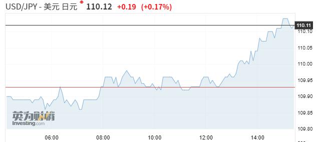 亚市资讯播报:SOHO中国狂跌超三成 铝期货创13年新高  美股 货币 投资 原油 第2张