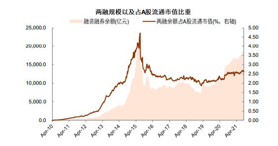 万亿成交常态化背后:散户加速入场 大盘却未明显上涨