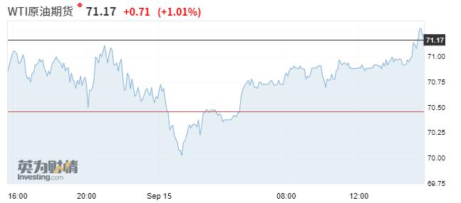 亚市资讯播报:港股博彩股集体跳水 日股自31年高位回落  美股 投资 半导体 第4张