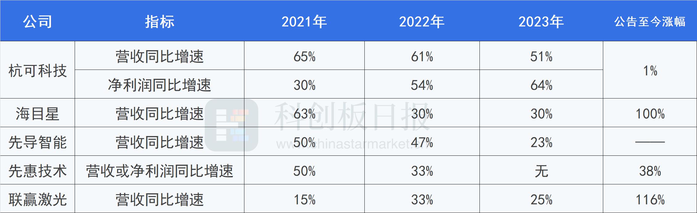 锂电池产能大幅跃进成趋向 高门槛股权鼓励成设备公司标配  锂电池设备 股票 锂电池 第2张