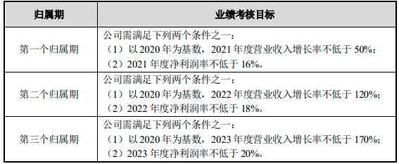 锂电池产能大幅跃进成趋向 高门槛股权鼓励成设备公司标配  锂电池设备 股票 锂电池 第1张