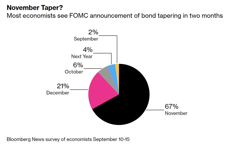 全球市场前瞻:利率决议超等周来袭 美日英央行相继退场  利率 银行 美联储 货币政策 第1张