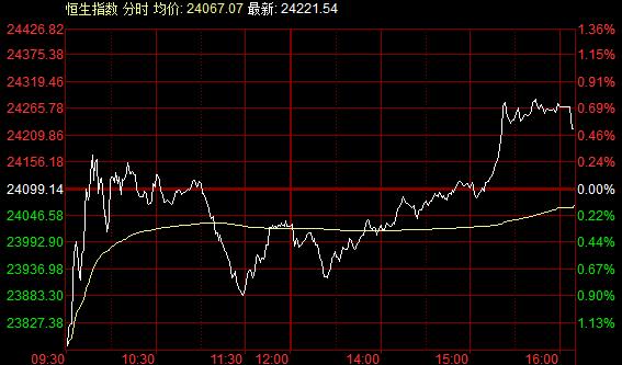 """全球股市履历中秋""""劫"""" 节后能否雨过晴和?  全球股市 美股 港股 第1张"""