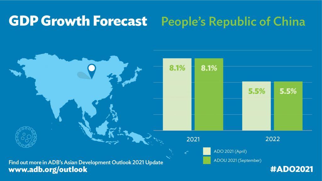 亚开行下调亚洲开展中经济体增长预期 但维持中国预期稳定  经济体 经济学 经济 宏观经济 国外宏观 第2张