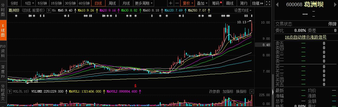 中国能建今日A股上市,港股突然暴跌18%,首秀能涨多少?