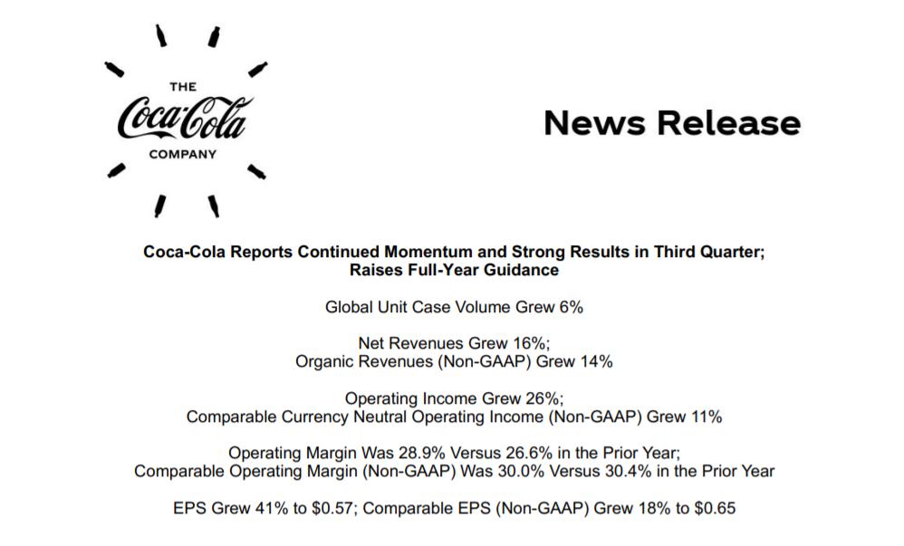 """消费者""""重出家门""""拉动可口可乐销量提升 公司股价迫近历史高位"""