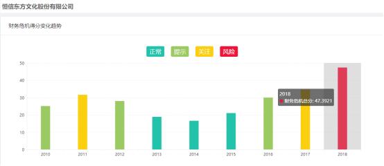 主营业务转型后首现业绩下滑 恒信东方2019年半年报收问询