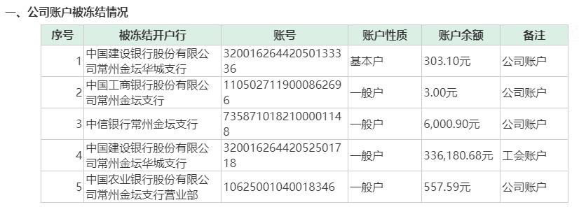 """【红岸预警】天龙光电成""""不死鸟"""":没订单没钱还诉讼缠身 市值仅12亿创新低"""